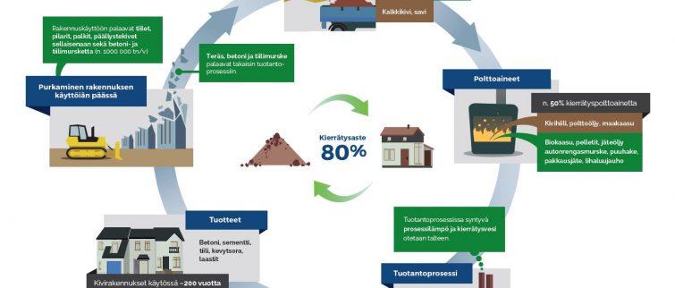 Maailmalla puhutaan kiertotaloudesta, Suomessa biotaloudesta